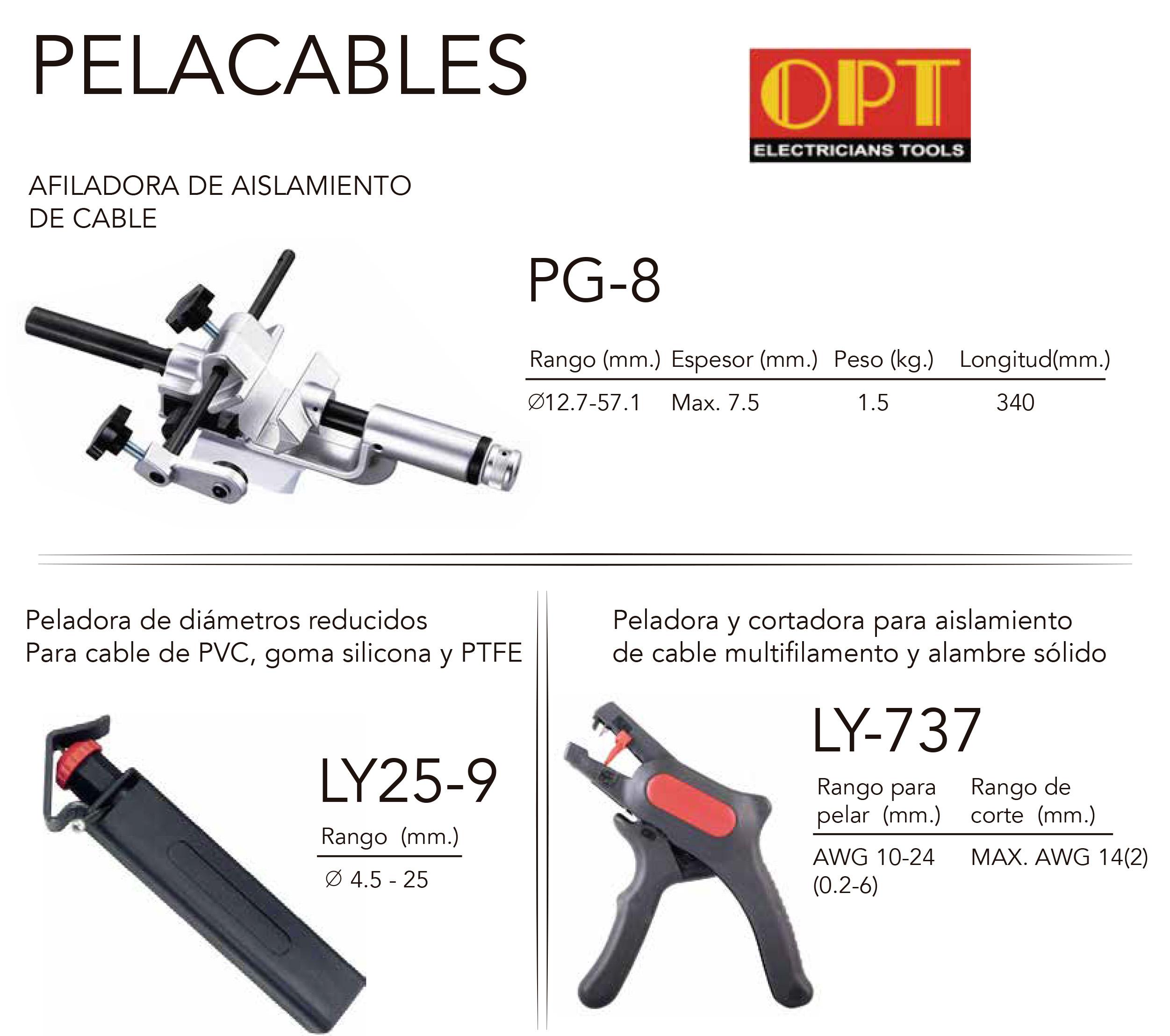 Pelacables